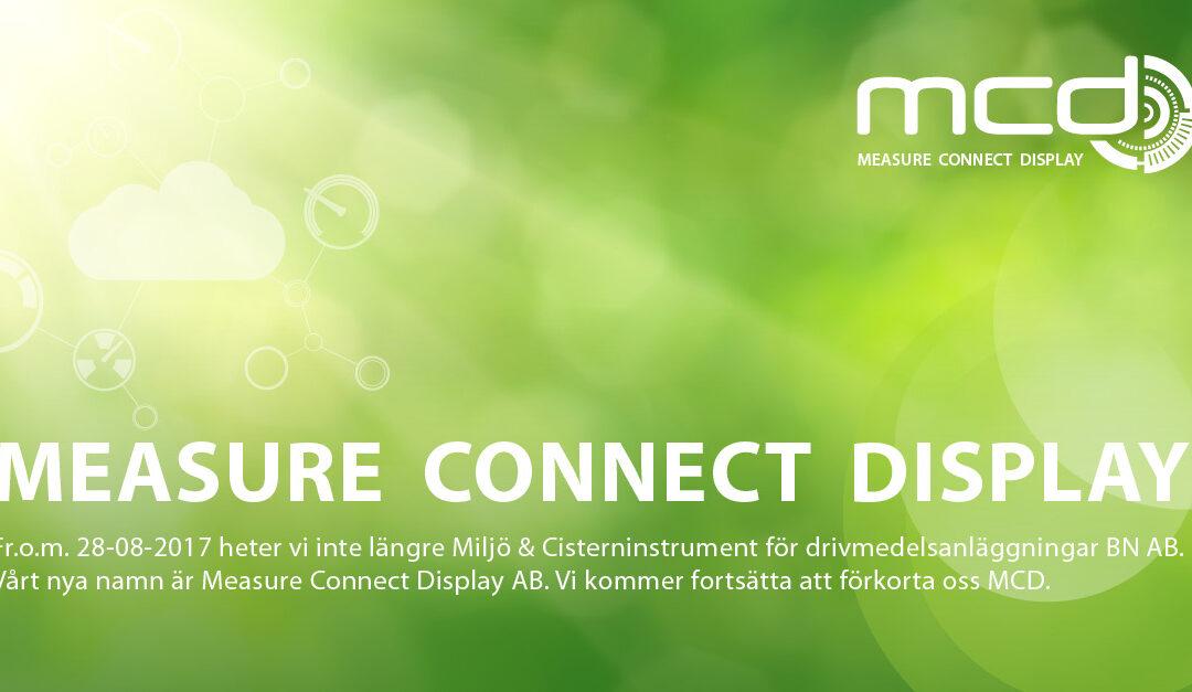 Framtiden – Measure Connect Display AB